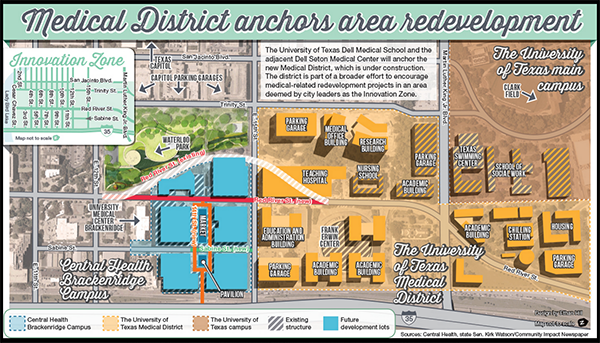 Austin's Medical District layout