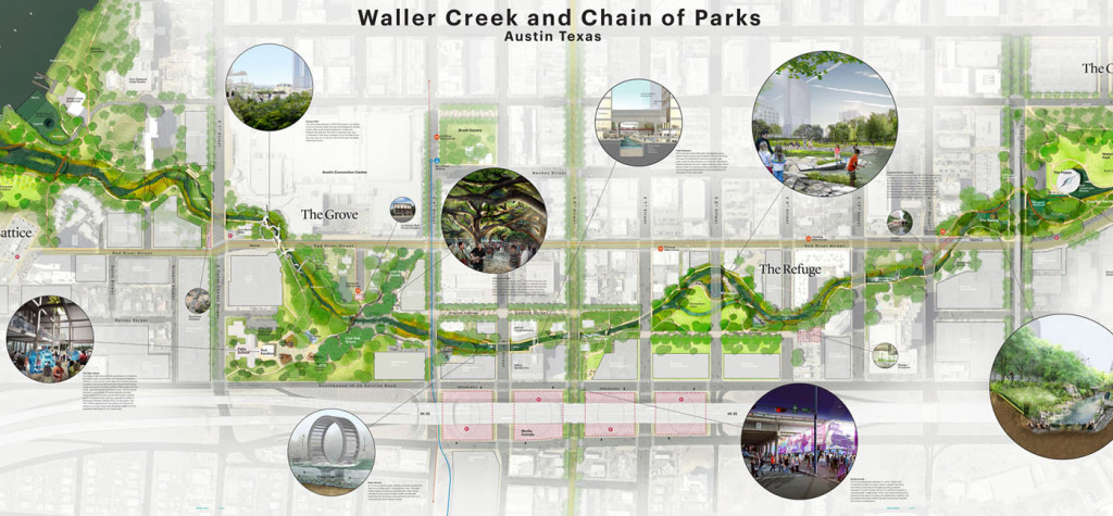 Waller Creek and Parks