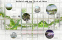 Waller Creek Project